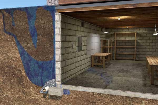 Bodrum Su Yalıtımı | Sızıntının Nedenleri
